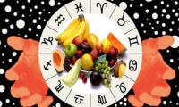Zodiac-diet