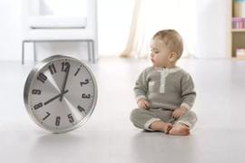 Ramalan tentang Jam Kelahiran Anak